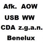 Wat betekent de afkorting UDP?